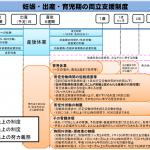 産休・育休・制度のわかりやすいスケジュール表